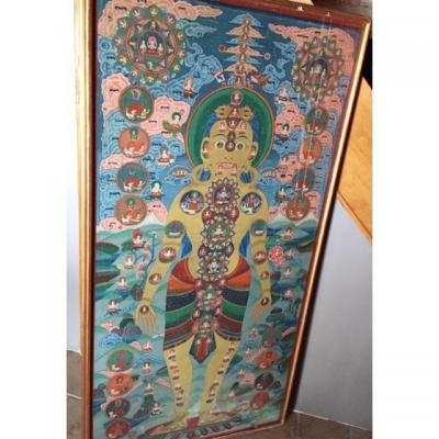 Tangka Inde XIXème Siècle