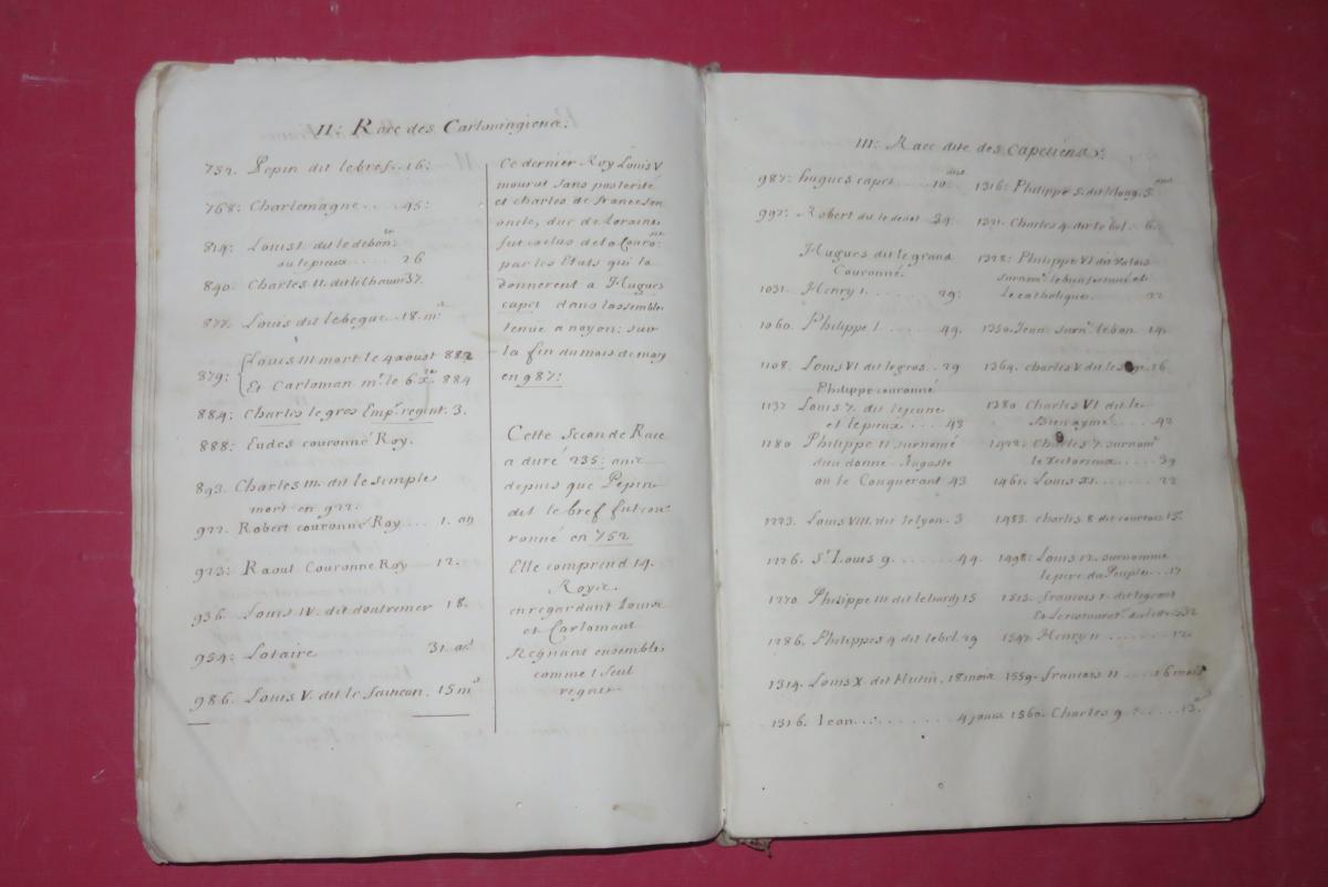 """"""" Petit Abrégé De l'Histoire De France """", Manuscrit Daté De 1716.-photo-4"""