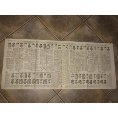 - Carte Généalologique Des Seigneurs De Dreux,Beaussart,Morainville,ducs De Bretagne,époque18è