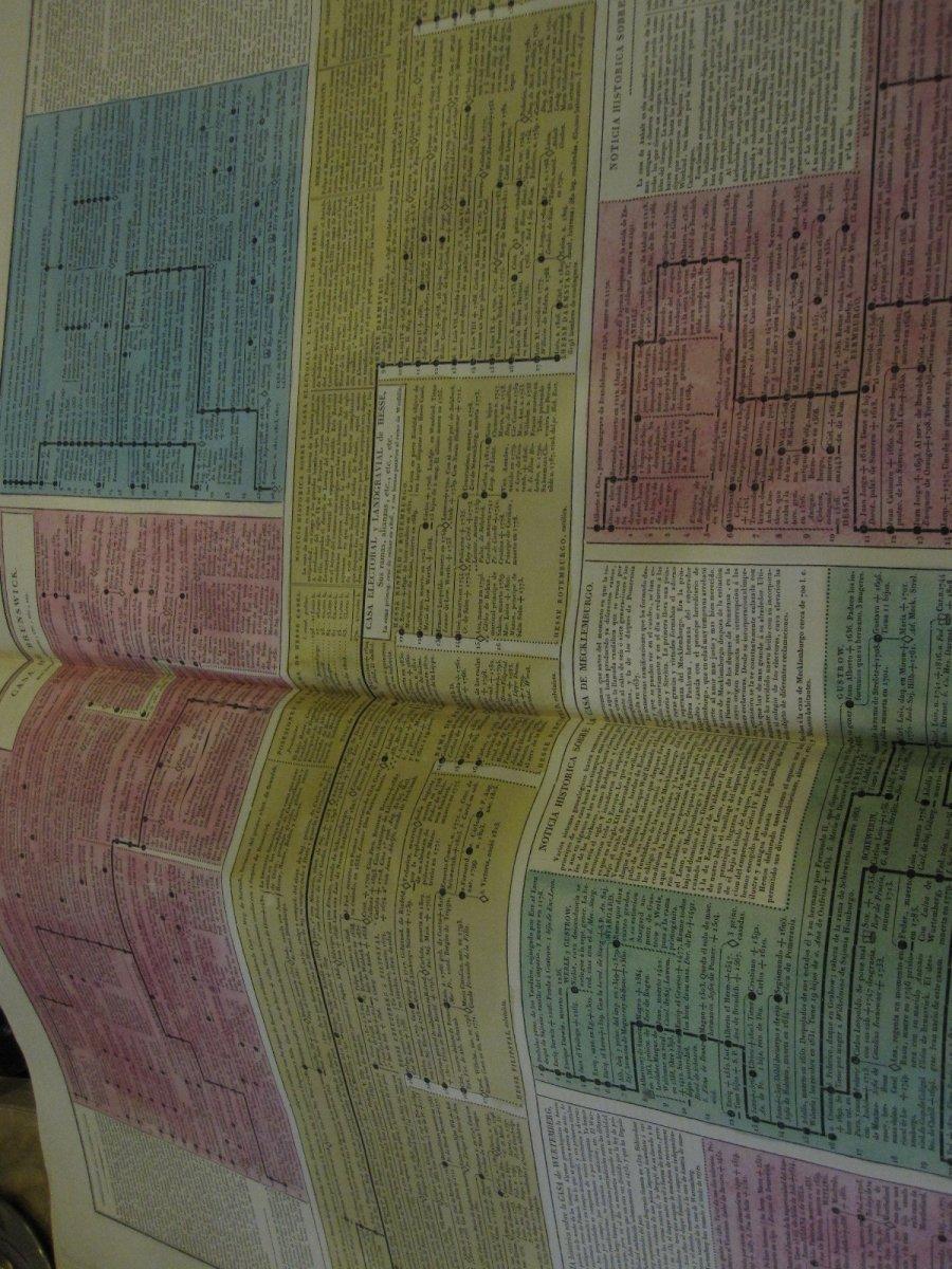 Count De Las Casas. Historical, Genealogical, Chronological, Geographic And Statistical Atlas-photo-6